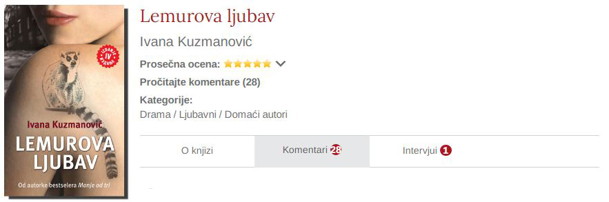 Lemurova ljubav - roman - Ivana Kuzmanović - komentari čitalaca